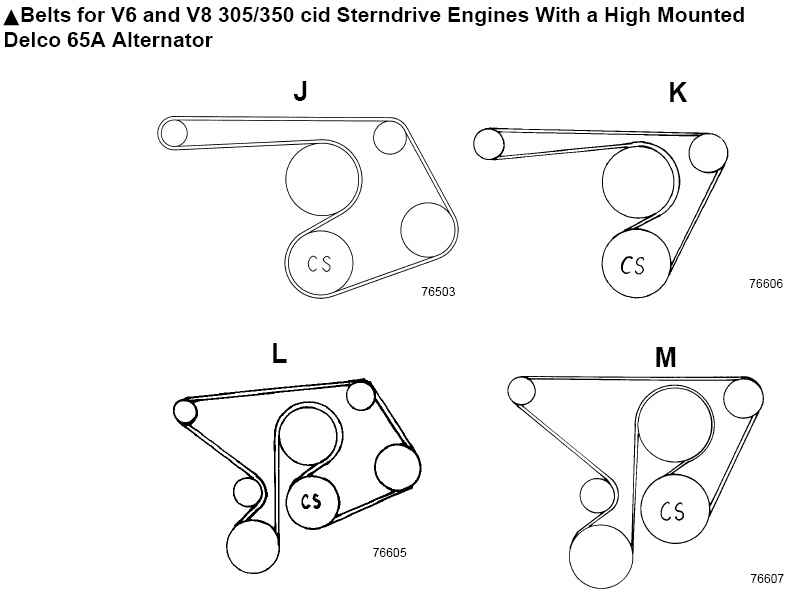 Mercruiser Serpentine Belts Pulleys And Kits Service Bulletin 98 1 on Gm 4 3 Engine Diagram