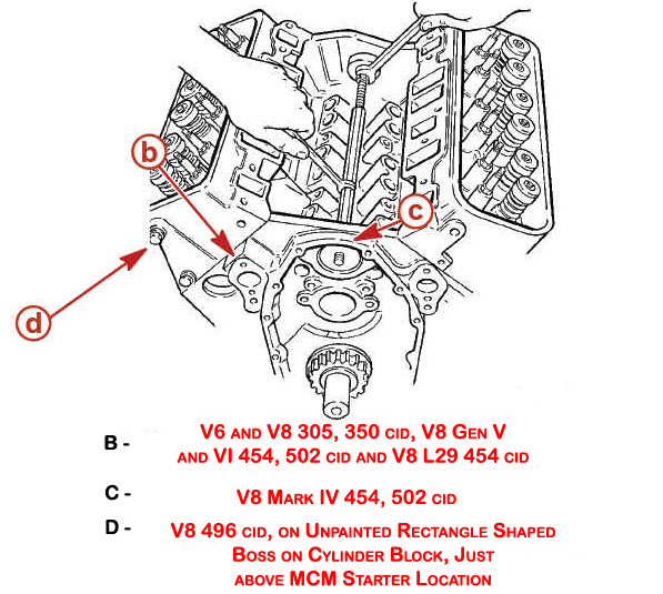 mercruiser block id codes big block v8 marine engines rh perfprotech com Diagram of a 1977 454 Motor Vacuum Diagram 1985 454