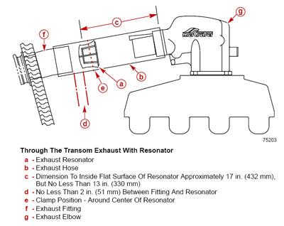 Mercruiser Exhaust Systems - Resonator