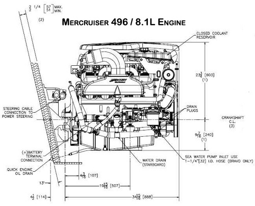 Marine Long Block Engines, Marine Longblocks, New 454 7.4 Marine Long Block Engines and Rebuilt Mercruiser Long Blocks