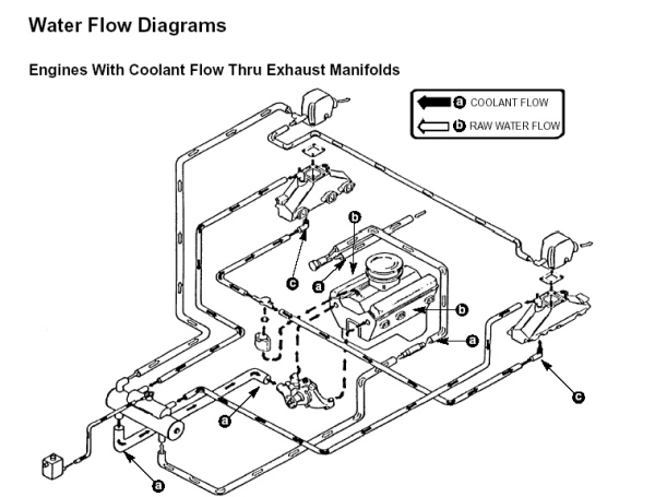why do i have two thermostats rh marineengine com Mercury Outboard Motor Cooling System Diagram Yamaha Outboard Cooling System