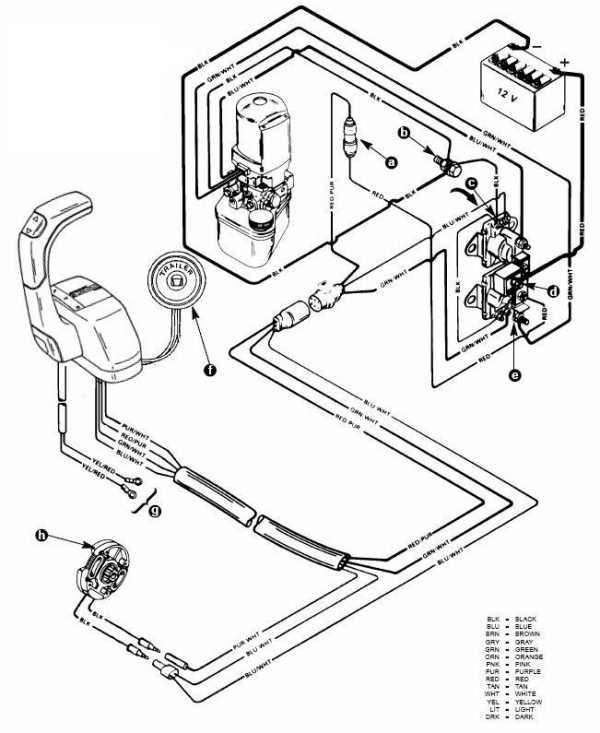Mercruiser Power Trim Wiring Schematic