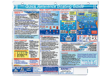BOATING GUIDE QUICK REFERENCE CARD (#166-128) - Click Here to See Product Details